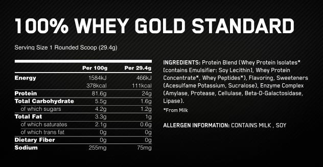 100% Whey Gold Standard nutritivne vrijednosti